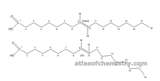 Acido oleico cis e trans