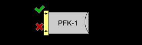 Regolazione allosterica della fosfofruttochinasi
