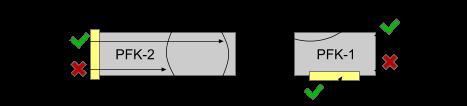 Regolazione allosterica della fosfofruttochinasi-2