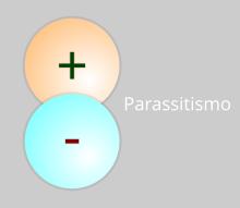 Parassitismo